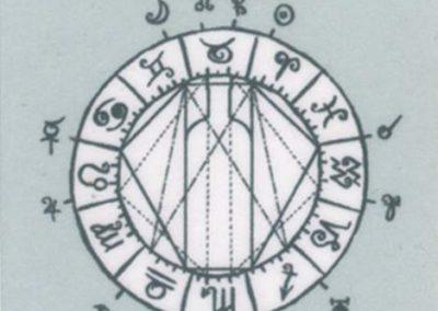 Absolut Zodiak promouter