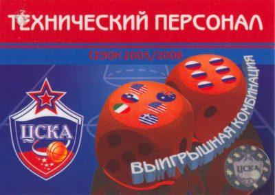 CSKA 80 basket 2005